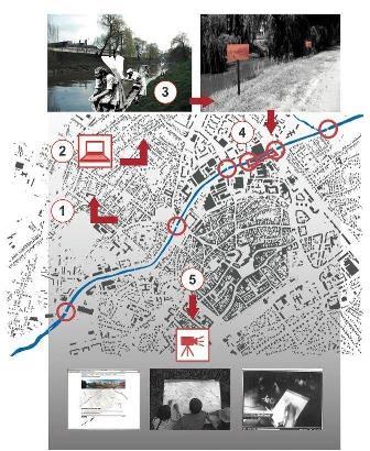 Rio Cibin - Sibiu - Romenia - Proposta Intervenção